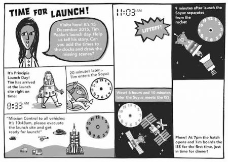 Free STEM resources for schools make your own comic strip of Tim Peake's Space Launch